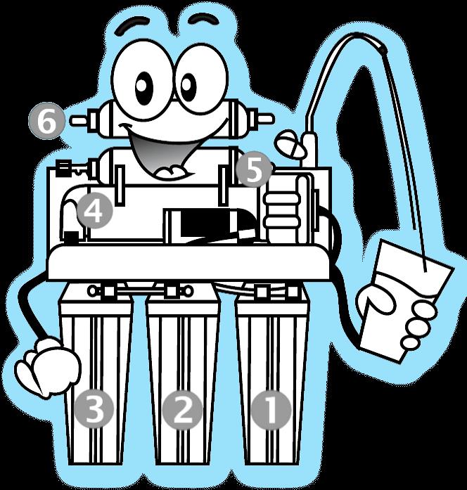 Sistema purificador de agua por ósmosis inversa Aquapro AP600P-AIM y su tanque